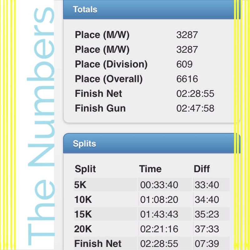 7marathon